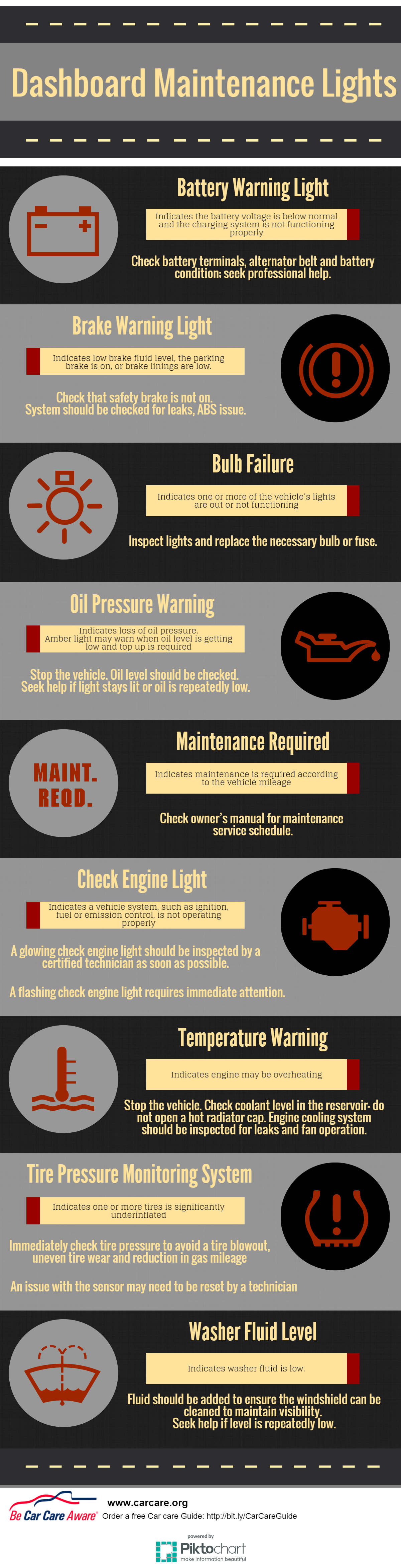 What is That Dashboard Light Telling You? - Jun 30, 2015
