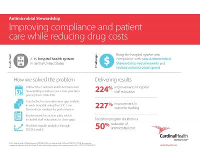 Antimicrobial stewardship case study