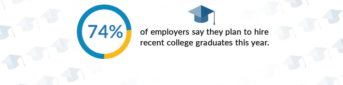 2017 college grads youre entering the best job market in 10 years