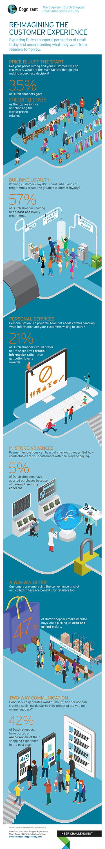 Cognizant European Shopper Study 2015-16