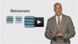 Future of Retirement Income Study