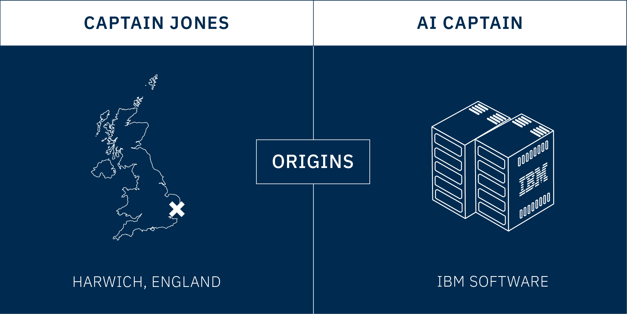 http://newsroom.ibm.com/image/IBM_Mayflower_03_Origins.jpg