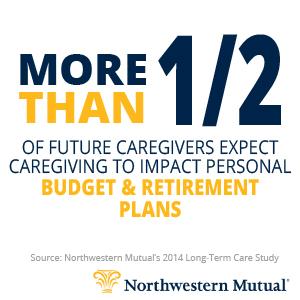 Northwestern Mutual Long Term Care
