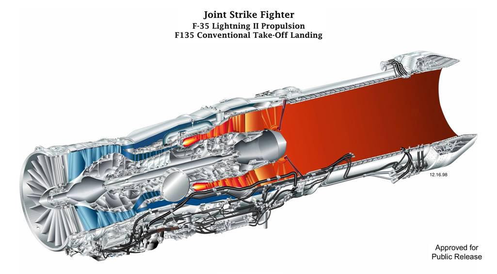 f135 pratt \u0026 whitney F135 Engine Design ctol engine cutaway