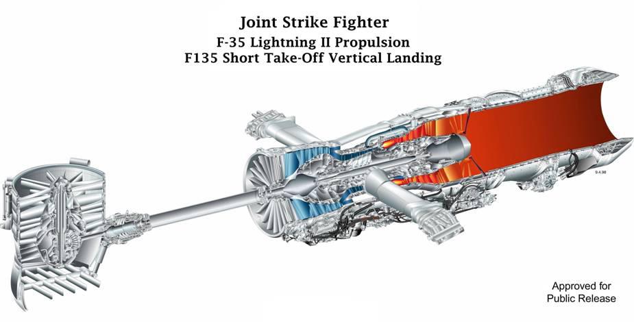 f135 engine pratt whitney rh pw utc com