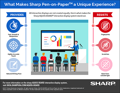 Pen on Paper Infographic