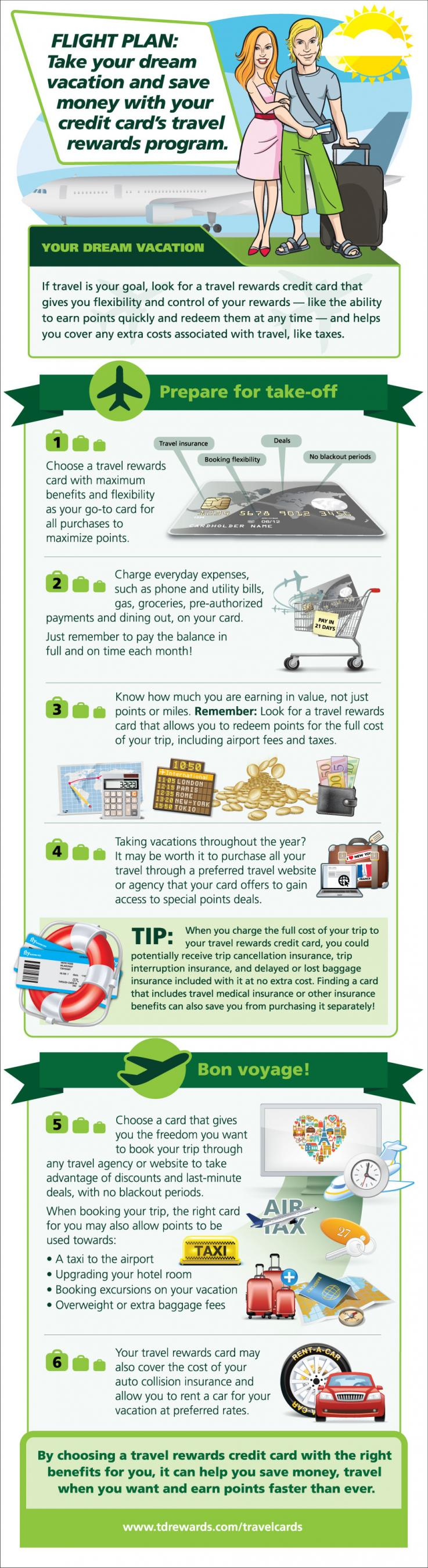 Td bank financial group media room infographics maximize your travel rewards reheart Gallery