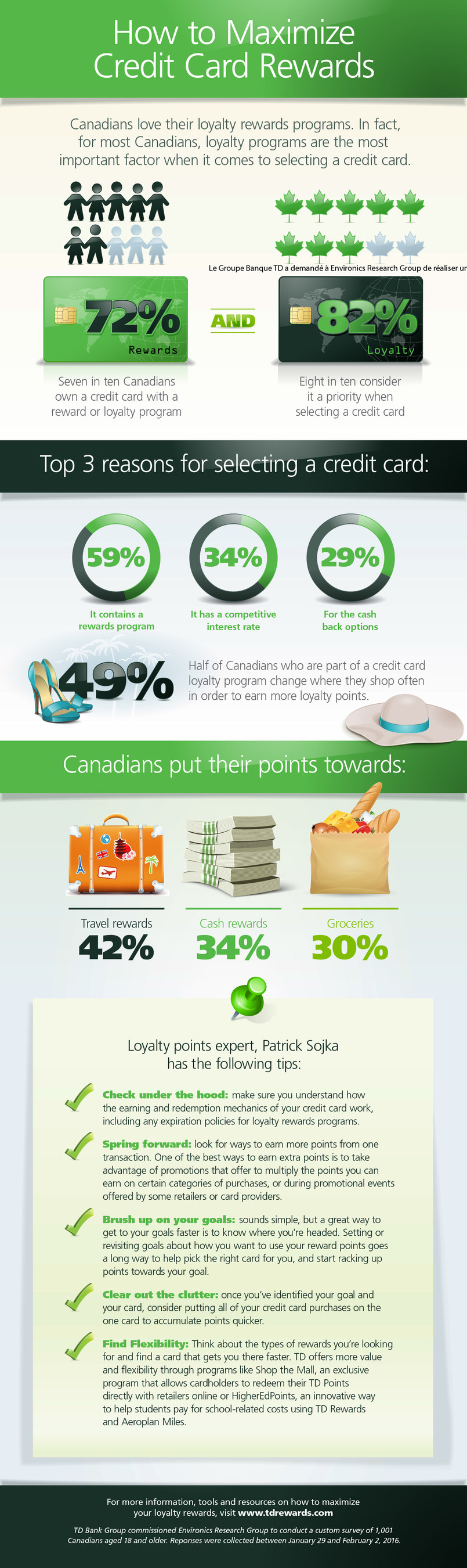 Td bank financial group media room infographics rack up the rewards canadians are loyal to loyalty rewards programs reheart Gallery