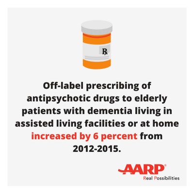 Prescribing Antipsychotic Medication >> Use Of Antipsychotic Drugs Not Dropping Among Some Elderly Dementia