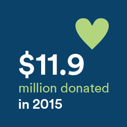 11.9 million donated in 2015