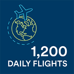 1200-daily flights