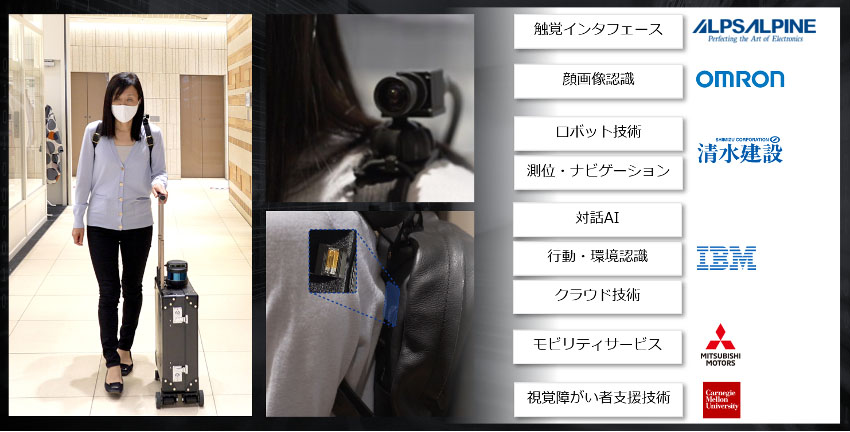 AIスーツケースの構成要素