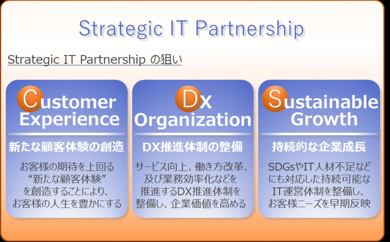 オリコのデジタル・トランスフォーメーションの推進に向けて日本IBMと共創,IT構造改革を図ることで戦略的なIT投資へと変革