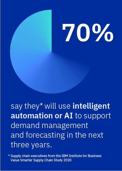 How AI and Cloud Can Help Build Stronger, Smarter Supply Chains - Image 2