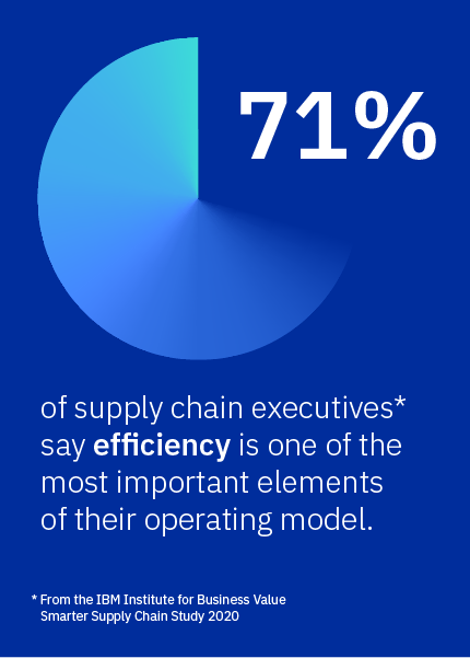 How AI and Cloud Can Help Build Stronger, Smarter Supply Chains - Image 3