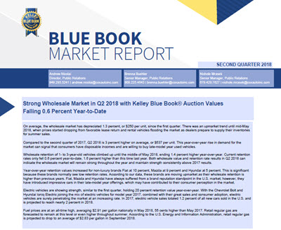 Blue Book Market Report Second Quarter 2018