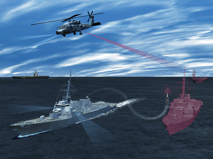 Electronic Warfare System for Helicopters to Safeguard U.S. Navy