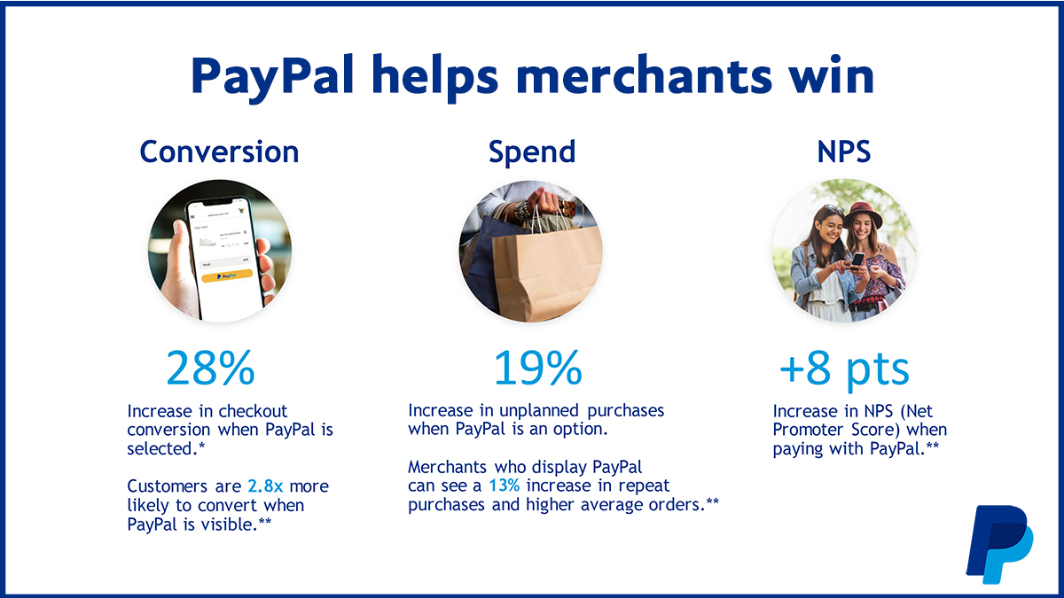 PayPal helps merchants with - Conversion, Spend and NPS