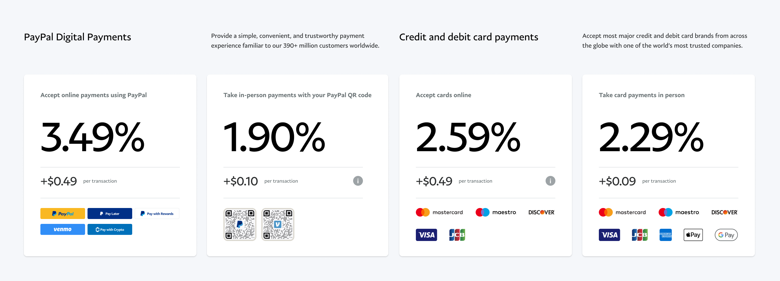 PayPal pricing rates