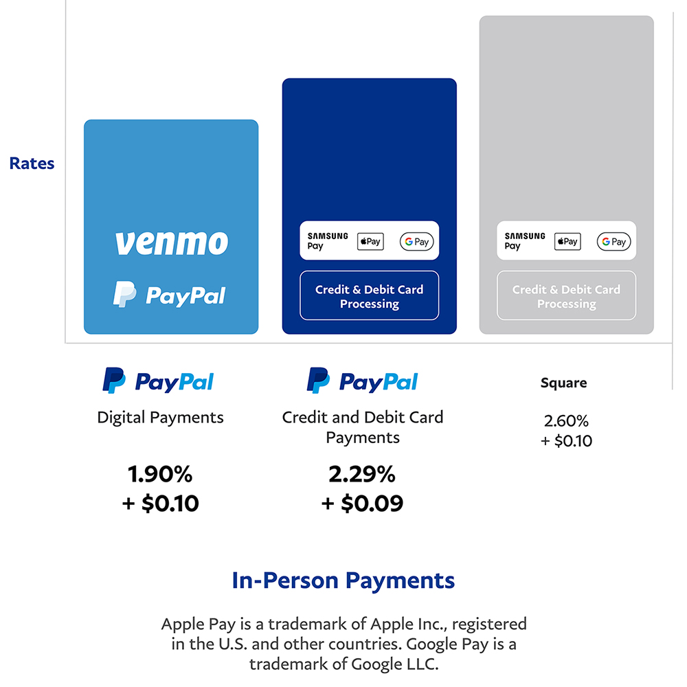 In-Person Payments
