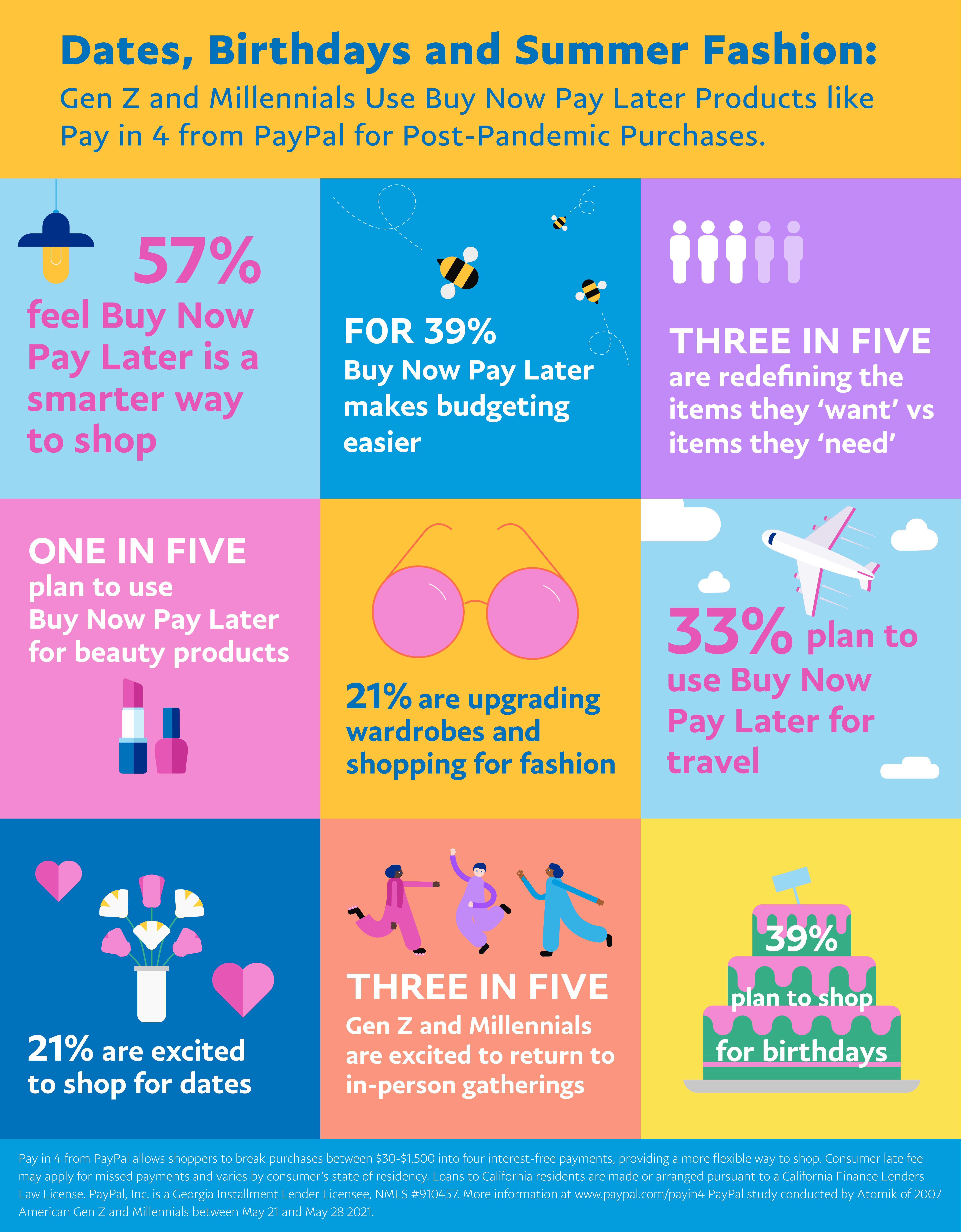 BNPL infographic